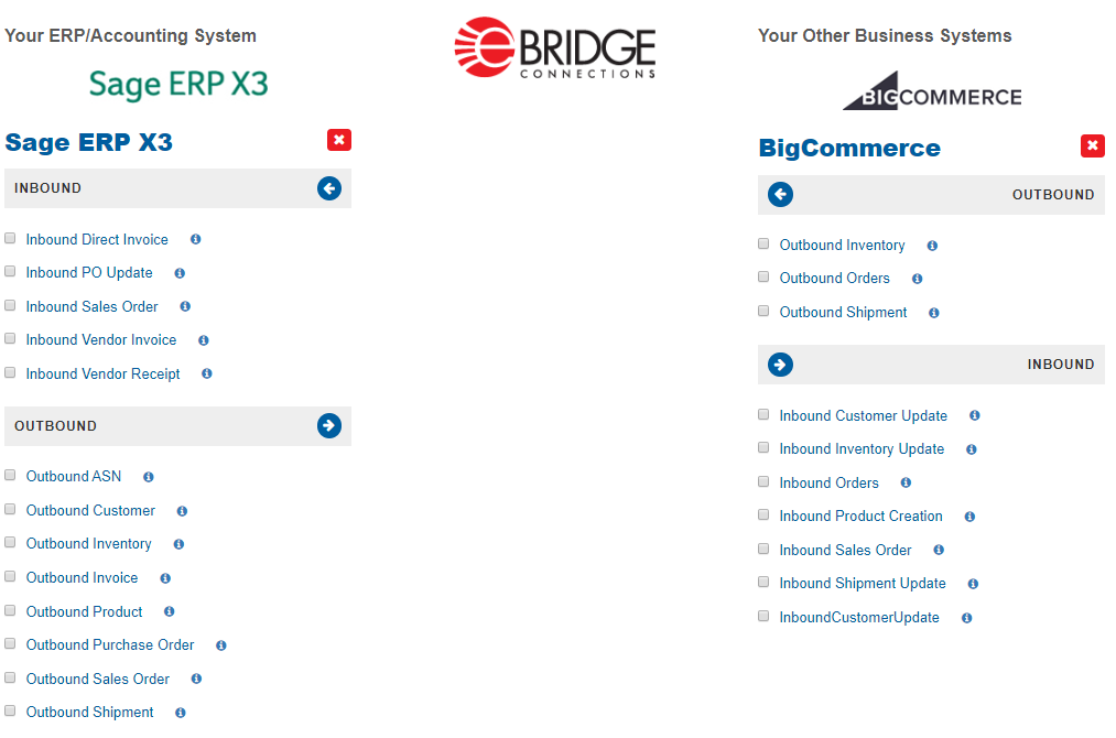 BigCommerce and Sage X3 integration solution via iPaaS