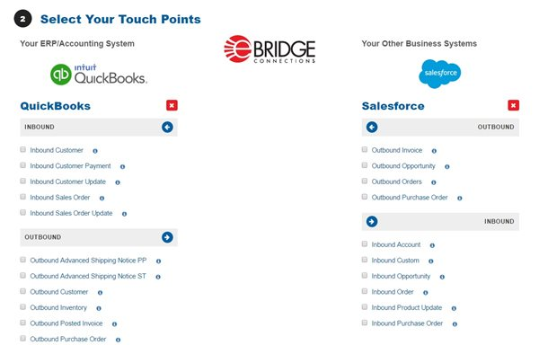 Quick Books and Salesforce iPaaS integration solution