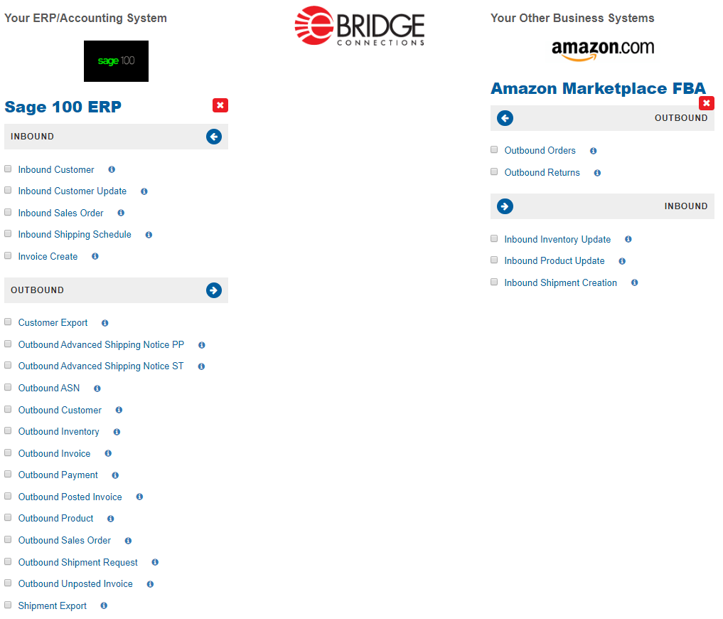 Amazon and Sage 100 ERP integration via eBridge