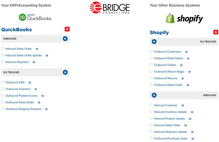 Shopify-and-Intuit-QuickBooks-Integration-Solution.PNG