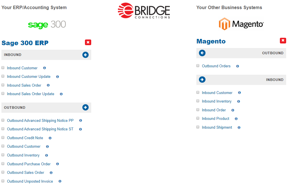 Magento and Sage 300 ERP integration via iPaaS
