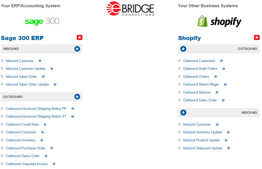 Shopify and Sage 300 ERP integration via iPaaS