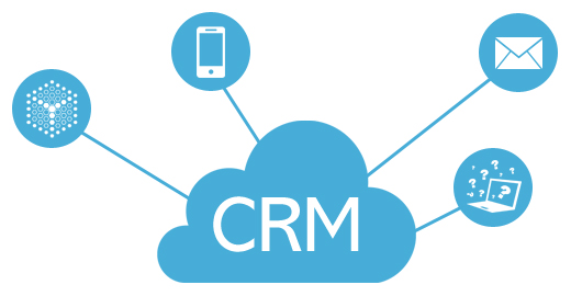 How a CRM integration solution can empower your sales team...
