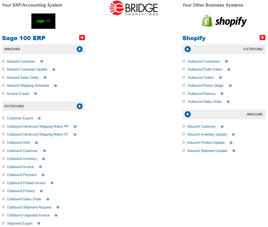 Shopify and Sage 100 ERP integration via eBridge