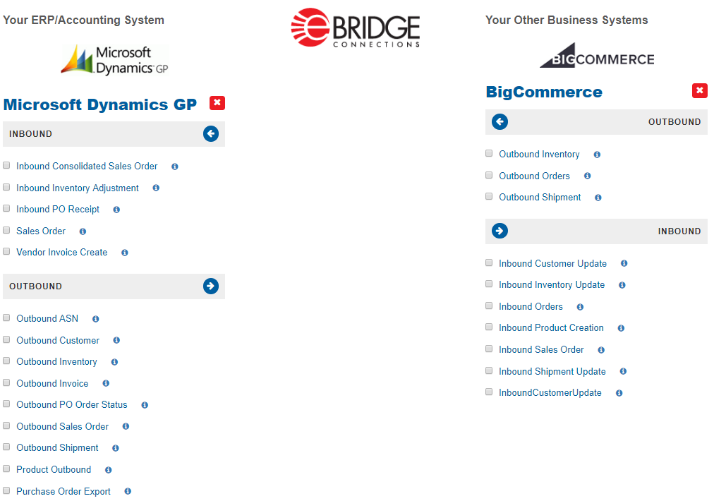 BigCommerce and Microsoft Dynamics GP Great Plains integration via iPaaS