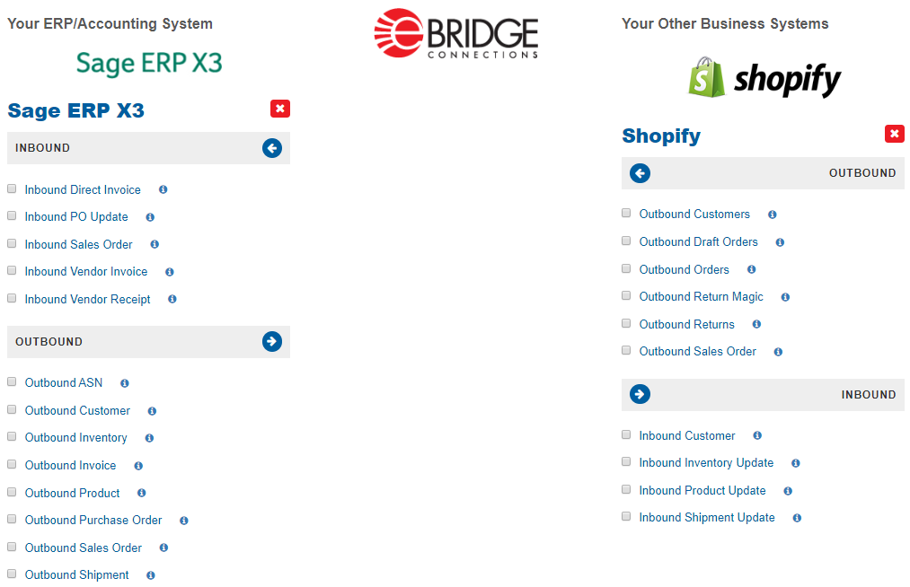 Shopify and Sage X3 ERP integration solution via iPaaS