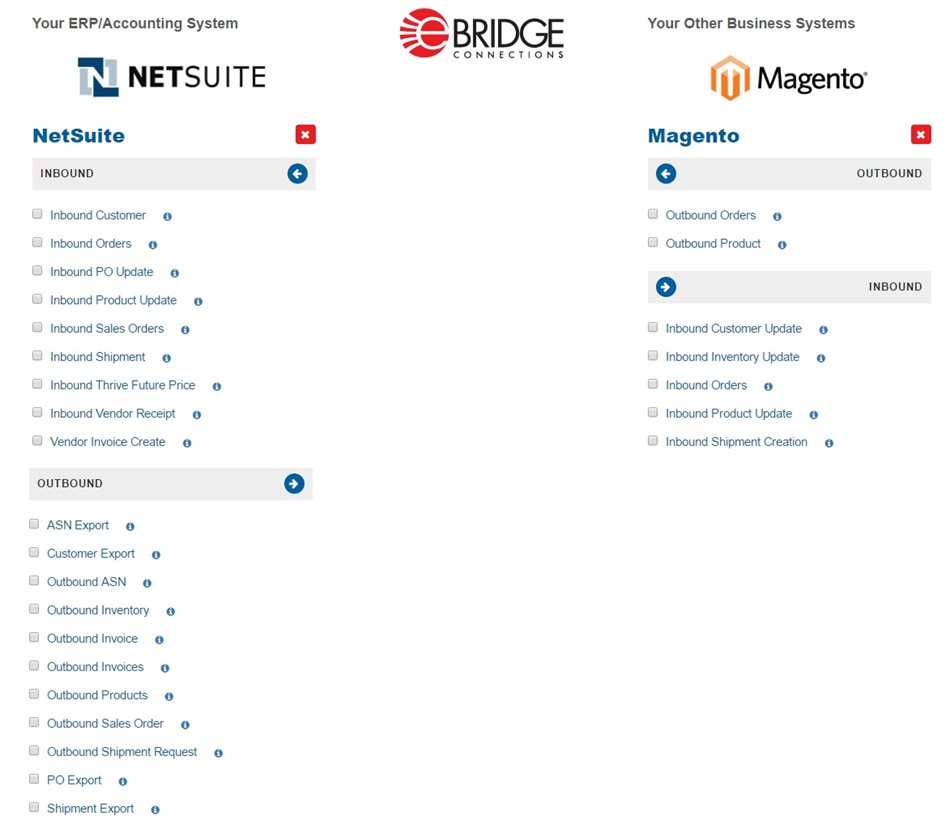 Benefits of Integrating Magento and NetSuite ERP