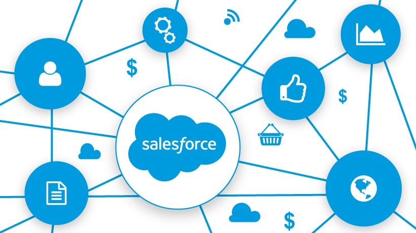 Why You Should Integrate Salesforce With Your Erp & Accounting System