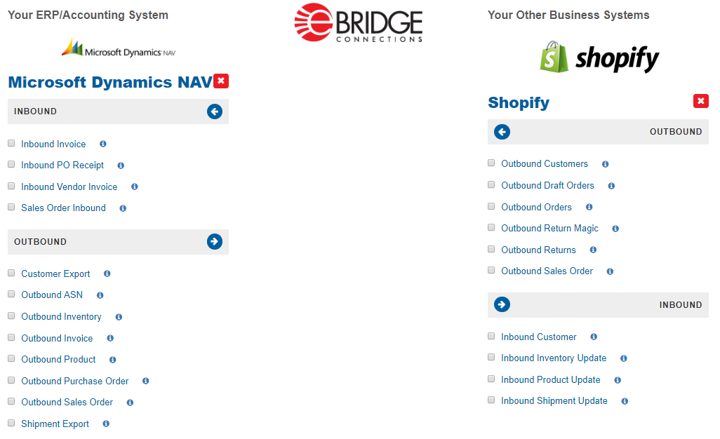 Shopify and Microsoft Dynamics NAV ERP Integration via eBridge iPaaS