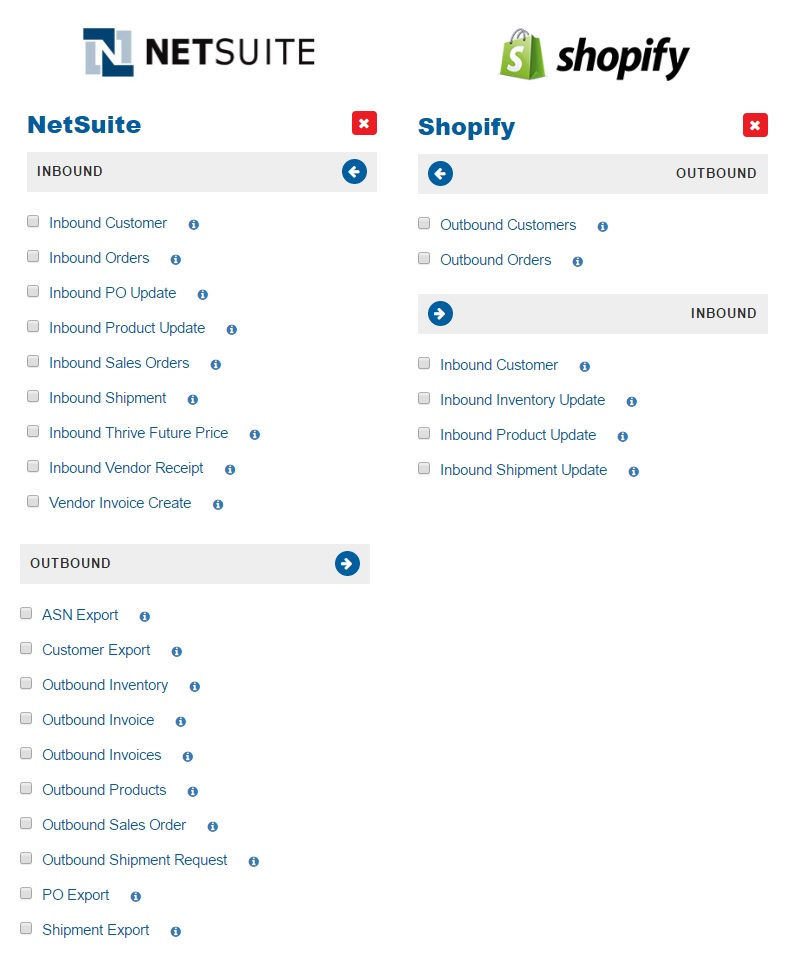 Sync Connect and Integrate NetSuite and Shopify
