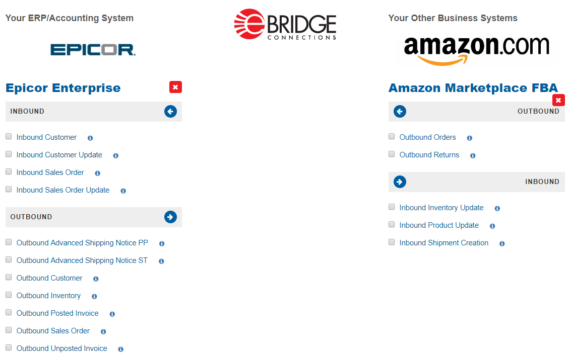 Integrated Workflows between Amazon Marketplace and Epicor ERP