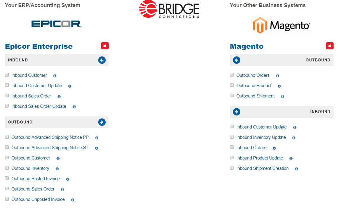 Workflows Automated via Integration Between Magento and Epicor