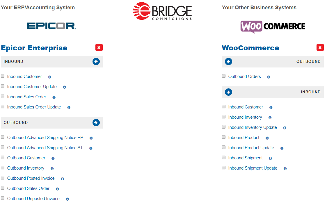 WooCommerce and Epicor Enterprise integration solution