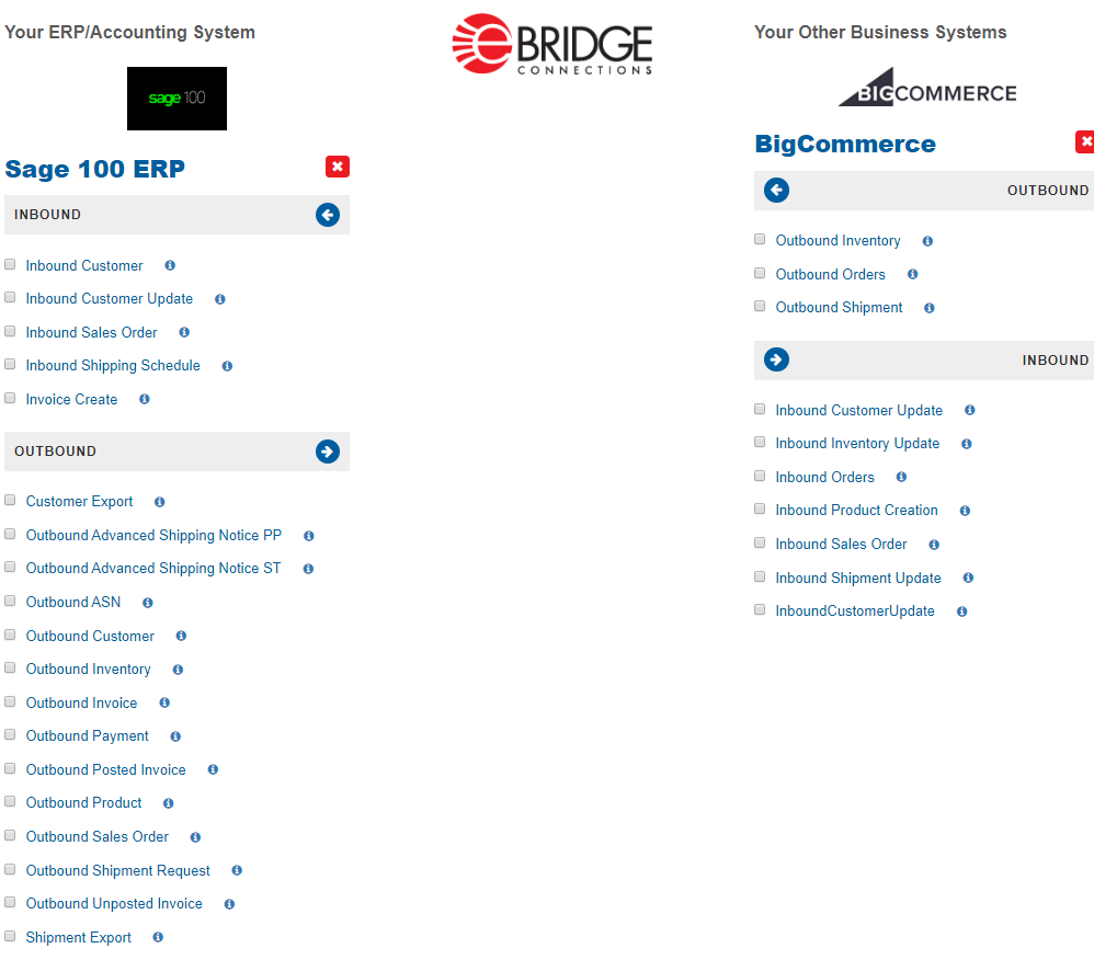 BigCommerce and Sage 100 ERP integration via eBridge