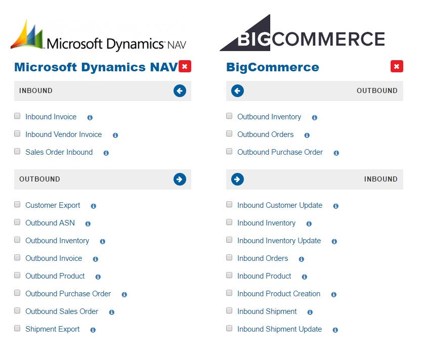 How to integrate Microsoft Dynamics Nav and BigCommerce eCommerce