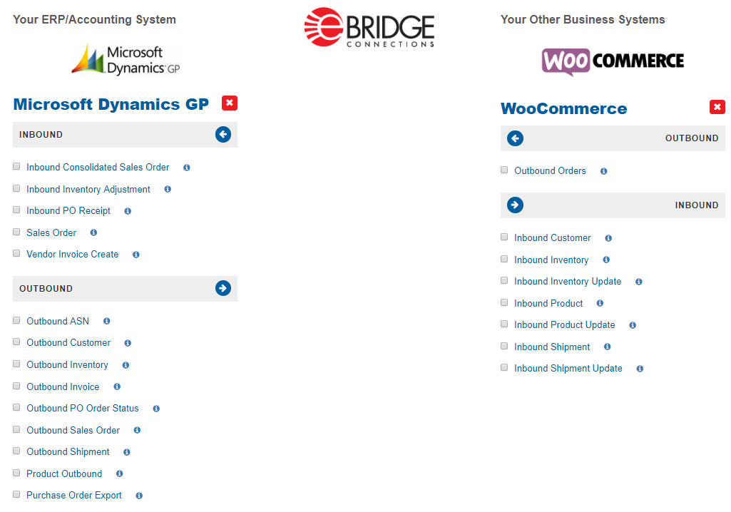 WooCommerce and Microsoft Dynamics GP - Great Plains ERP Integration via iPaaS