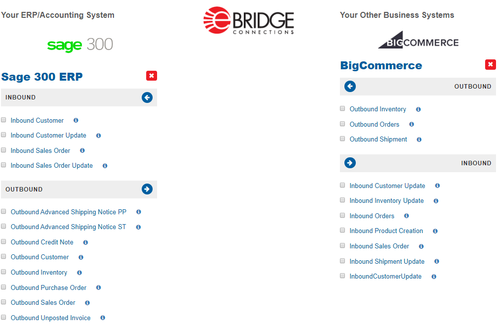 BigCommerce and Sage 300 ERP integration via iPaaS