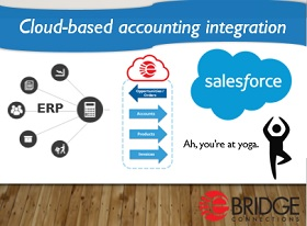 Infographic: Connect Salesforce to your accounting system