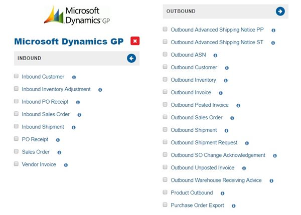 Easy Microsoft Dynamics GP Integration with eCommerce and EDI