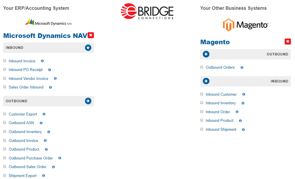 Magento and Microsoft Dynamics NAV ERP integration via eBridge iPaaS