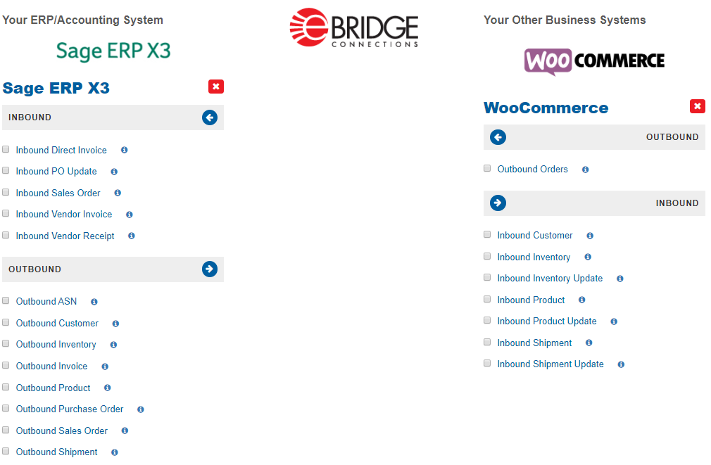 WooCommerce & Sage X3 integration solution via iPaaS